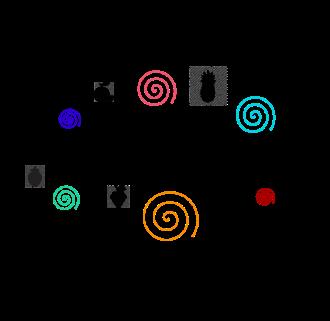 Logo3.6